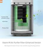 Filter zraka XIAOMI Mi Air Purifier Anti-formaldehyde